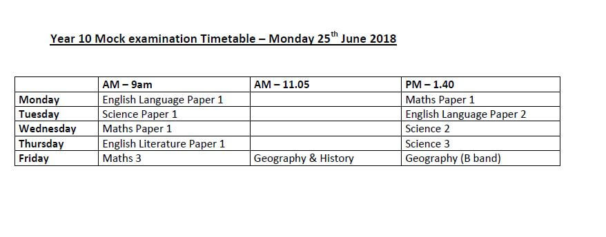 english literature paper 2 2019